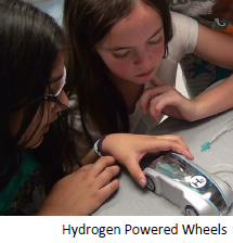 Hydrogen Powered Wheels