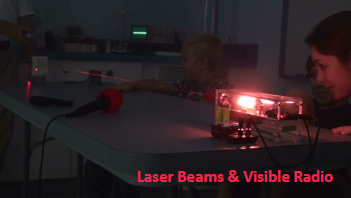 Laser Beams & Visible Radio
