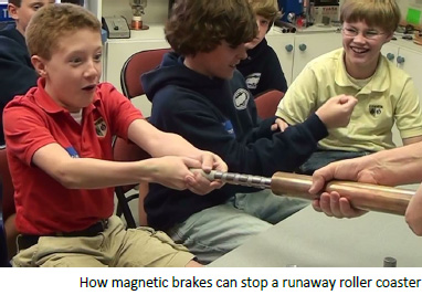 magnetic brakes